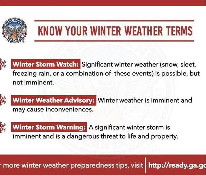 Sign listing Winter Weather terms